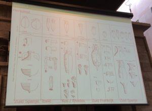 Voorbeelden van Romeinse vondsten uit Velsen